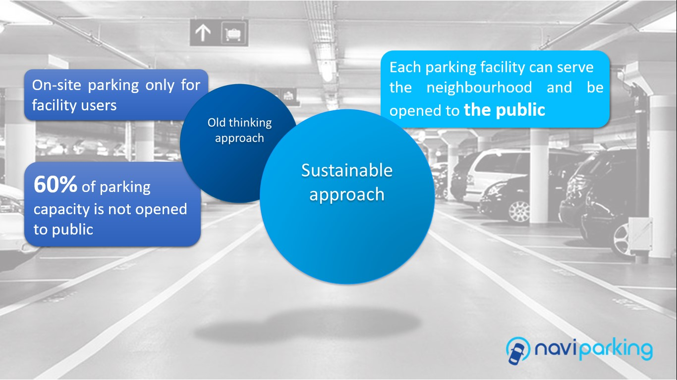 Parking contributes to sustainable mobility scheme